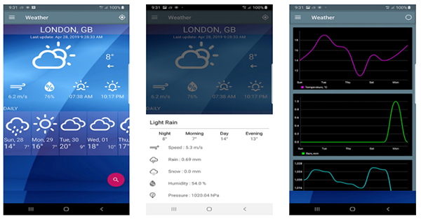 Free Weather Forecast App